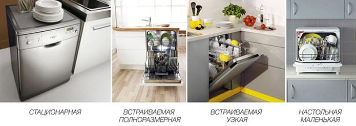 Габариты посудомоечных машин