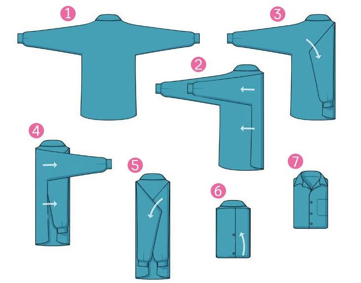 Алгоритм сложения рубашки